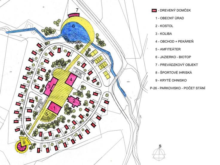 2008 Dubrava Liptovska dedina -Urbanisticka studia